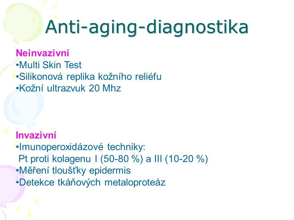 Anti-aging-diagnostika Neinvazivní Multi Skin Test Silikonová replika kožního reliéfu Kožní ultrazvuk 20 Mhz Invazivní Imunoperoxidázové techniky: Pt