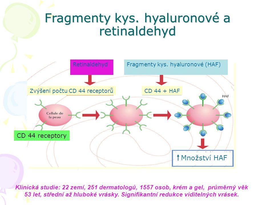 Fragmenty kys. hyaluronové a retinaldehyd Klinická studie: 22 zemí, 251 dermatologů, 1557 osob, krém a gel, průměrný věk 53 let, střední až hluboké vr
