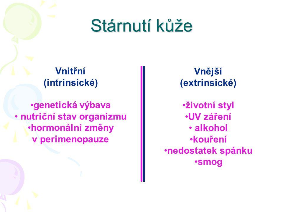 Stárnutí kůže Vnitřní (intrinsické) genetická výbava nutriční stav organizmu hormonální změny v perimenopauze Vnější (extrinsické) životní styl UV zář