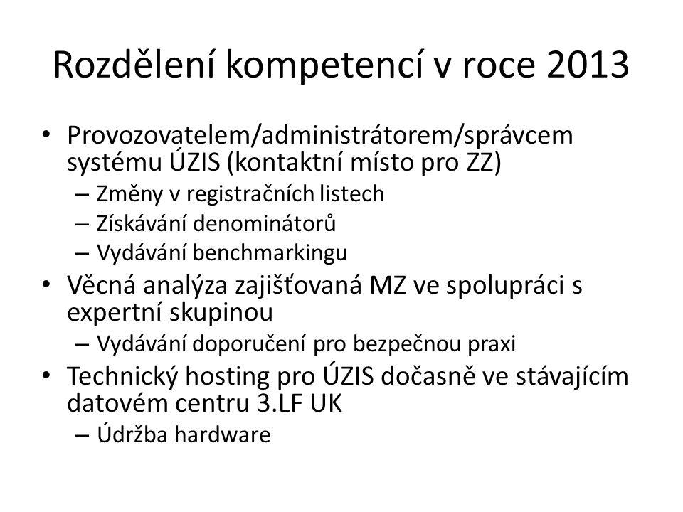 Rozdělení kompetencí v roce 2013 Provozovatelem/administrátorem/správcem systému ÚZIS (kontaktní místo pro ZZ) – Změny v registračních listech – Získávání denominátorů – Vydávání benchmarkingu Věcná analýza zajišťovaná MZ ve spolupráci s expertní skupinou – Vydávání doporučení pro bezpečnou praxi Technický hosting pro ÚZIS dočasně ve stávajícím datovém centru 3.LF UK – Údržba hardware