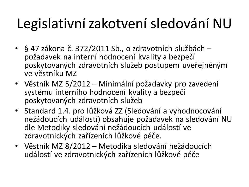 Legislativní zakotvení sledování NU § 47 zákona č. 372/2011 Sb., o zdravotních službách – požadavek na interní hodnocení kvality a bezpečí poskytovaný