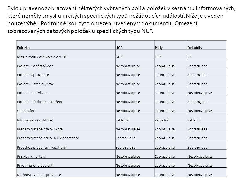 PoložkaHCAIPádyDekubity Maska kódu klasifikace dle WHO04.*13.*30 Pacient - SoběstačnostNezobrazuje seZobrazuje se Pacient - SpolupráceNezobrazuje seZo