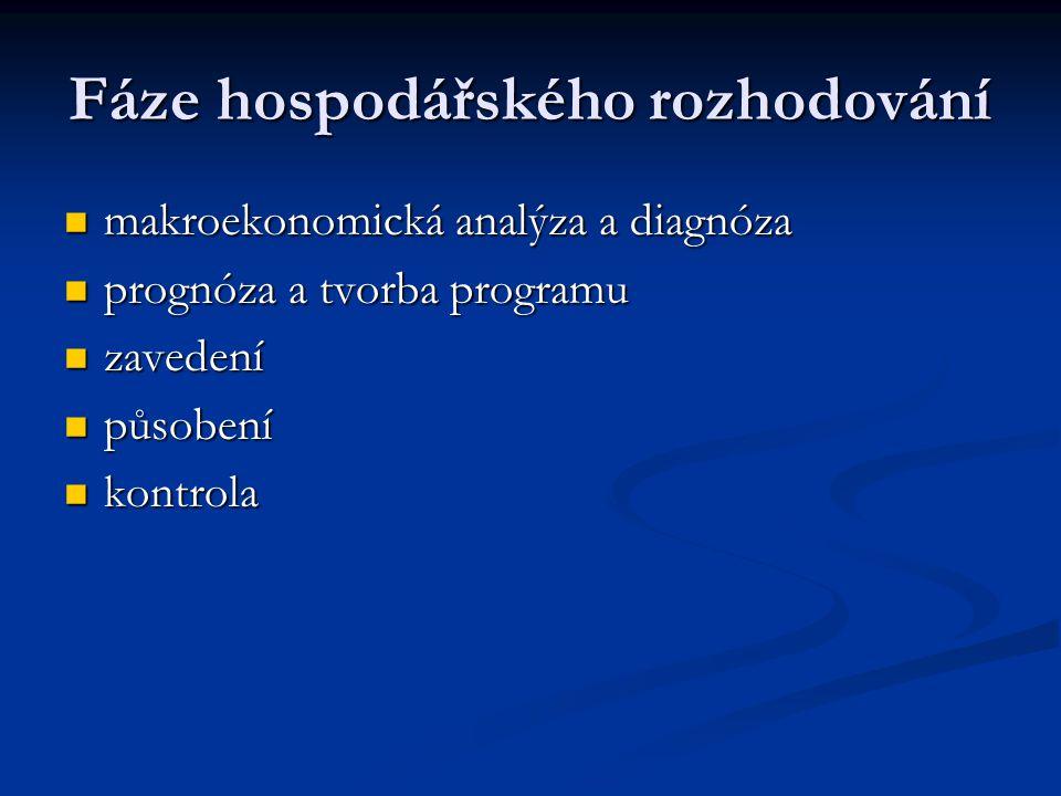 Fáze hospodářského rozhodování makroekonomická analýza a diagnóza makroekonomická analýza a diagnóza prognóza a tvorba programu prognóza a tvorba prog