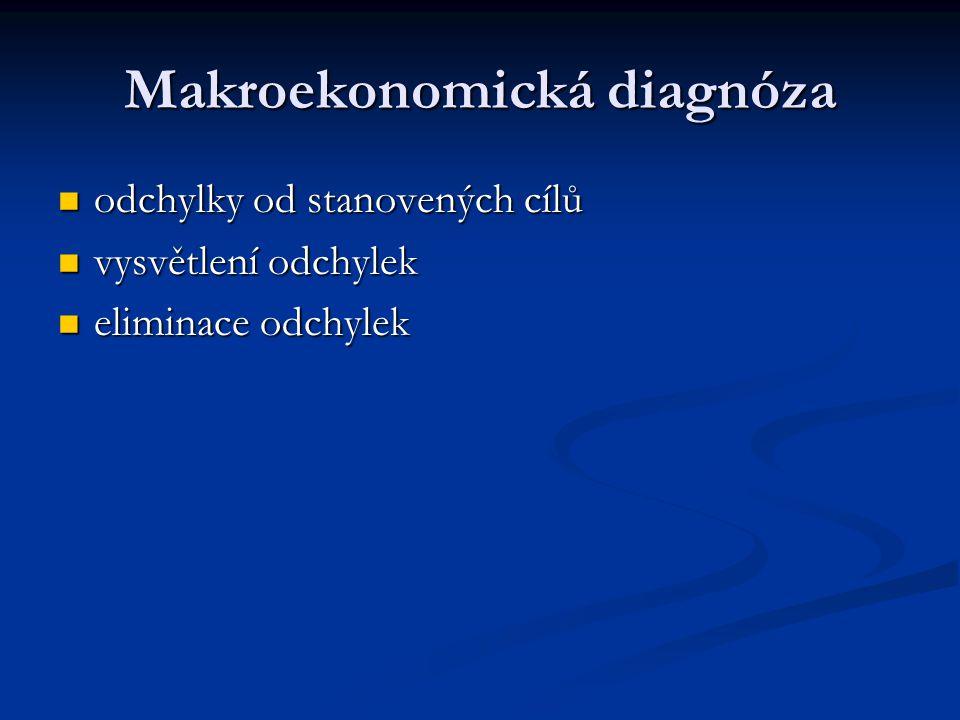 Makroekonomická diagnóza odchylky od stanovených cílů odchylky od stanovených cílů vysvětlení odchylek vysvětlení odchylek eliminace odchylek eliminac