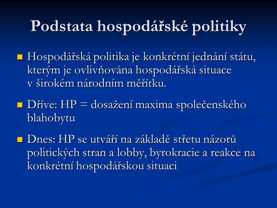 Oblasti hospodářské politiky Makroekonomická hospodářská politika (stabilizační): Makroekonomická hospodářská politika (stabilizační): fiskální (rozpočtová) fiskální (rozpočtová) měnová (monetární) měnová (monetární) vnější hospodářská vnější hospodářská důchodová důchodová Mikroekonomická hospodářská politika: Mikroekonomická hospodářská politika: politika ochrany hospodářské soutěže politika ochrany hospodářské soutěže strukturální politika strukturální politika regionální politika regionální politika politika redistribuční a důchodová politika redistribuční a důchodová sociální politika aj.