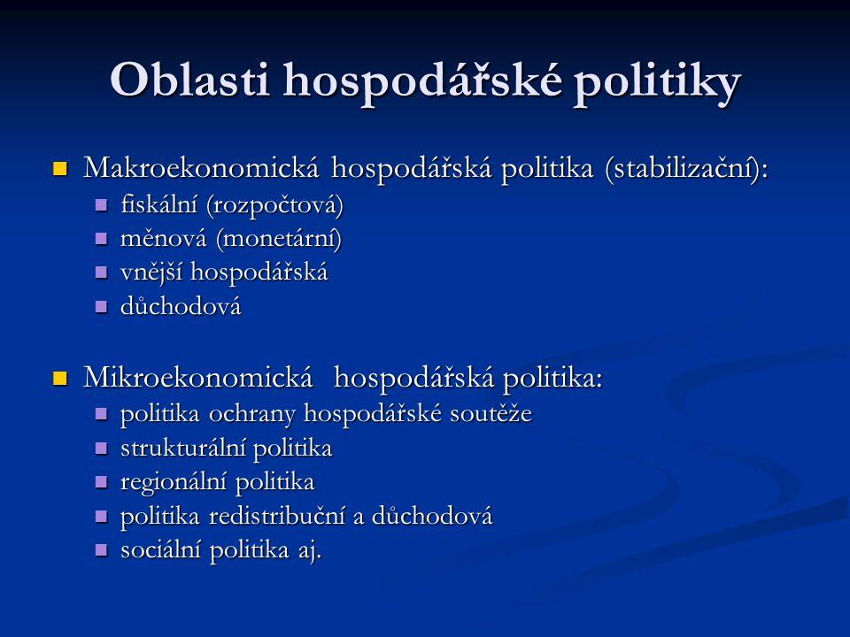 Členění hospodářské politiky fiskální (rozpočtová) fiskální (rozpočtová) soustava veřejných rozpočtů soustava veřejných rozpočtů mimorozpočtové fondy mimorozpočtové fondy rozpočty vládních neziskových organizací, veřejných podniků ve veřejném sektoru rozpočty vládních neziskových organizací, veřejných podniků ve veřejném sektoru monetární monetární provádí ČNB provádí ČNB ovlivňuje peněžní zásobu nebo úrokové sazby s cílem stabilizovat ekonomiku ovlivňuje peněžní zásobu nebo úrokové sazby s cílem stabilizovat ekonomiku důchodová důchodová zahrnuje různé formy regulace mezd zahrnuje různé formy regulace mezd sociální politika sociální politika vnější měnová vnější měnová souvisí s zahraničním obchodem souvisí s zahraničním obchodem přímé nástroje (clo, kvóty, neviditelné překážky obchodu - hygienická nařízení, normy) přímé nástroje (clo, kvóty, neviditelné překážky obchodu - hygienická nařízení, normy) nepřímé nástroje (intervence na devizových účtech) nepřímé nástroje (intervence na devizových účtech)