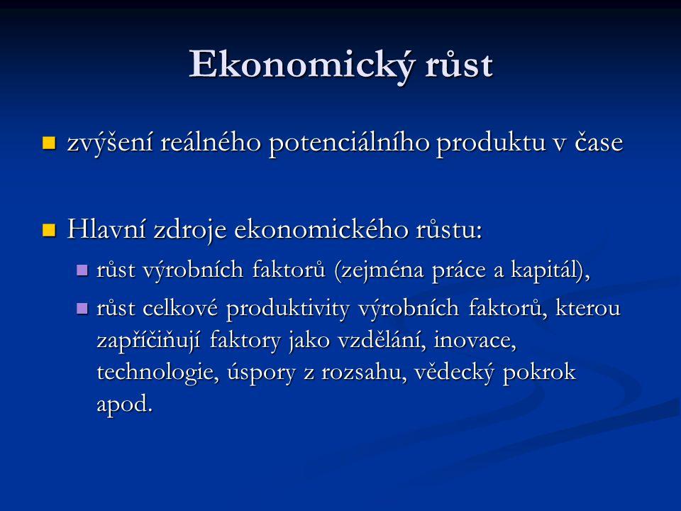 Ekonomický růst zvýšení reálného potenciálního produktu v čase zvýšení reálného potenciálního produktu v čase Hlavní zdroje ekonomického růstu: Hlavní