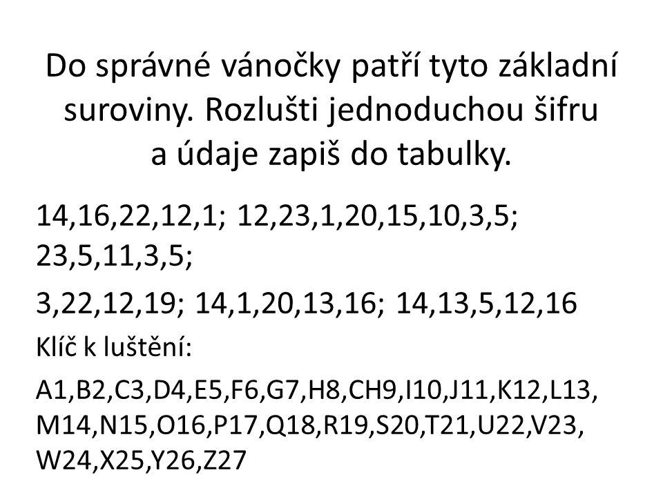 Do správné vánočky patří tyto základní suroviny. Rozlušti jednoduchou šifru a údaje zapiš do tabulky. 14,16,22,12,1; 12,23,1,20,15,10,3,5; 23,5,11,3,5