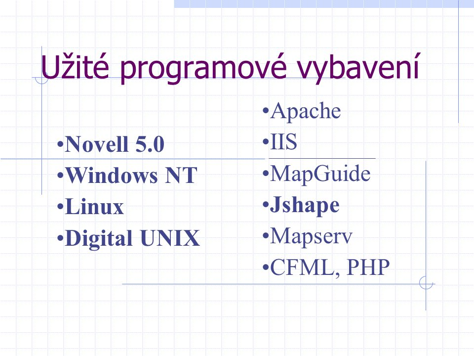 Užité programové vybavení Novell 5.0 Windows NT Linux Digital UNIX Apache IIS MapGuide Jshape Mapserv CFML, PHP