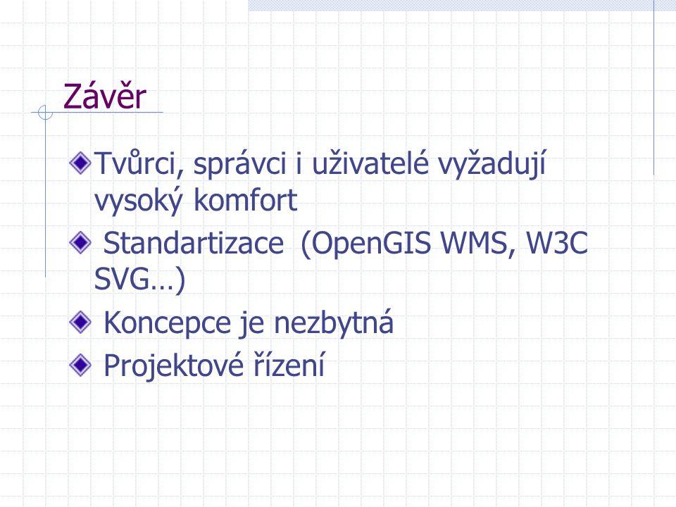 Tvůrci, správci i uživatelé vyžadují vysoký komfort Standartizace (OpenGIS WMS, W3C SVG…) Koncepce je nezbytná Projektové řízení Závěr