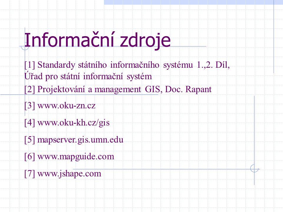 Informační zdroje [1] Standardy státního informačního systému 1.,2. Díl, Úřad pro státní informační systém [2] Projektování a management GIS, Doc. Rap