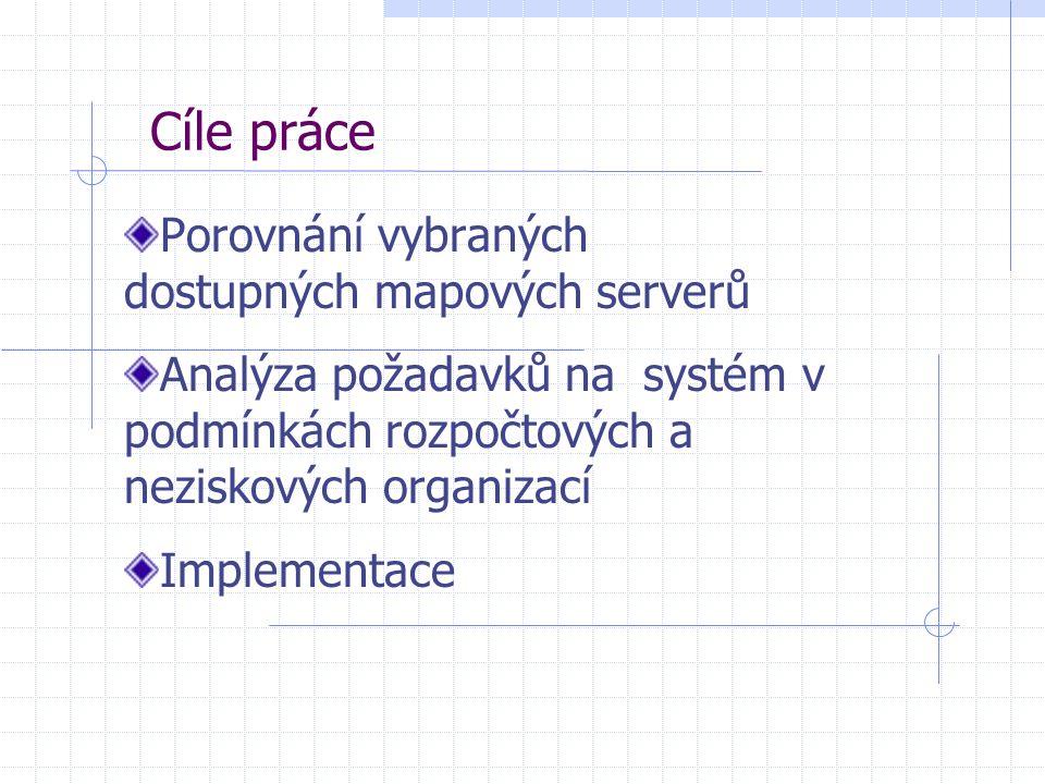 Cíle práce Porovnání vybraných dostupných mapových serverů Analýza požadavků na systém v podmínkách rozpočtových a neziskových organizací Implementace