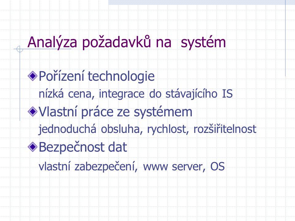 Pořízení technologie nízká cena, integrace do stávajícího IS Vlastní práce ze systémem jednoduchá obsluha, rychlost, rozšiřitelnost Bezpečnost dat vlastní zabezpečení, www server, OS Analýza požadavků na systém