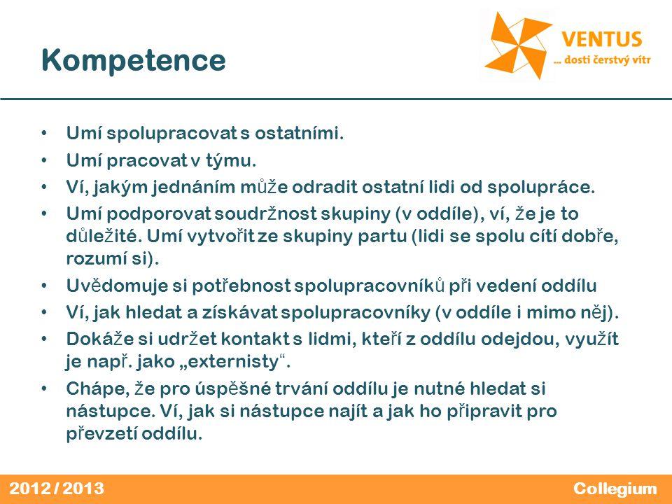 2012 / 2013 Kompetence Umí spolupracovat s ostatními.