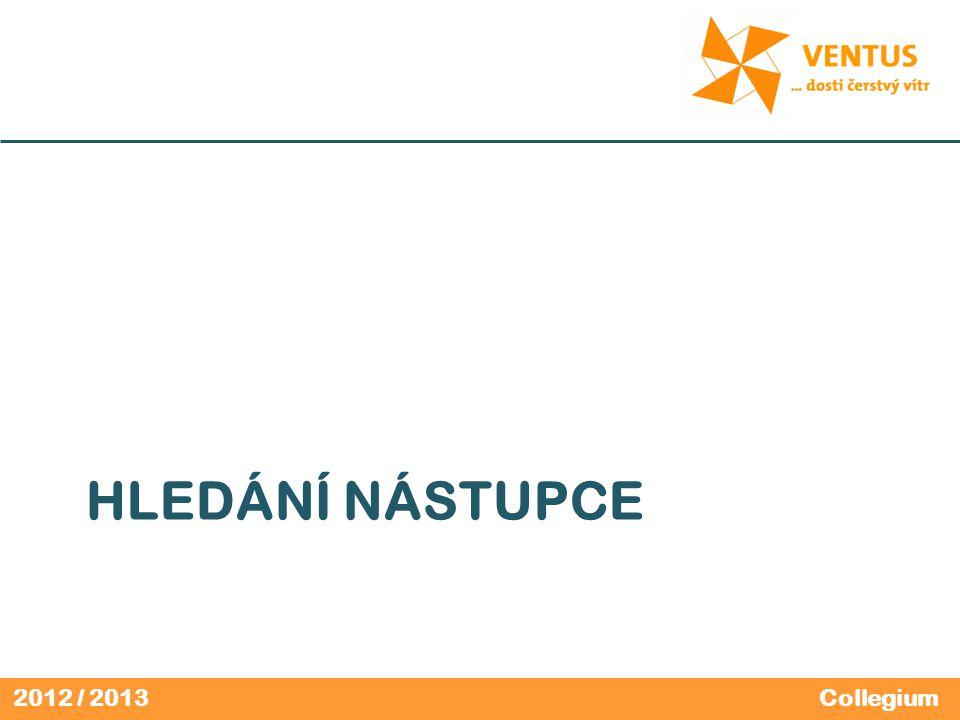 2012 / 2013 HLEDÁNÍ NÁSTUPCE Collegium