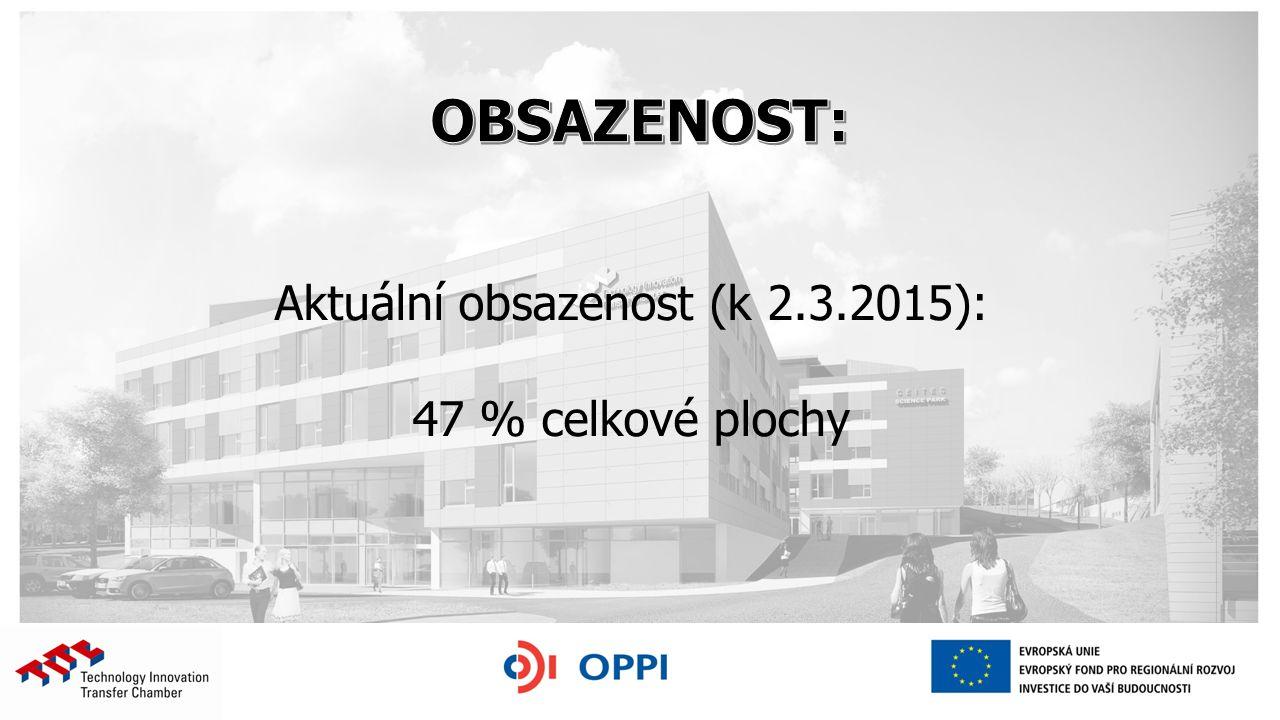 Aktuální obsazenost (k 2.3.2015): 47 % celkové plochy