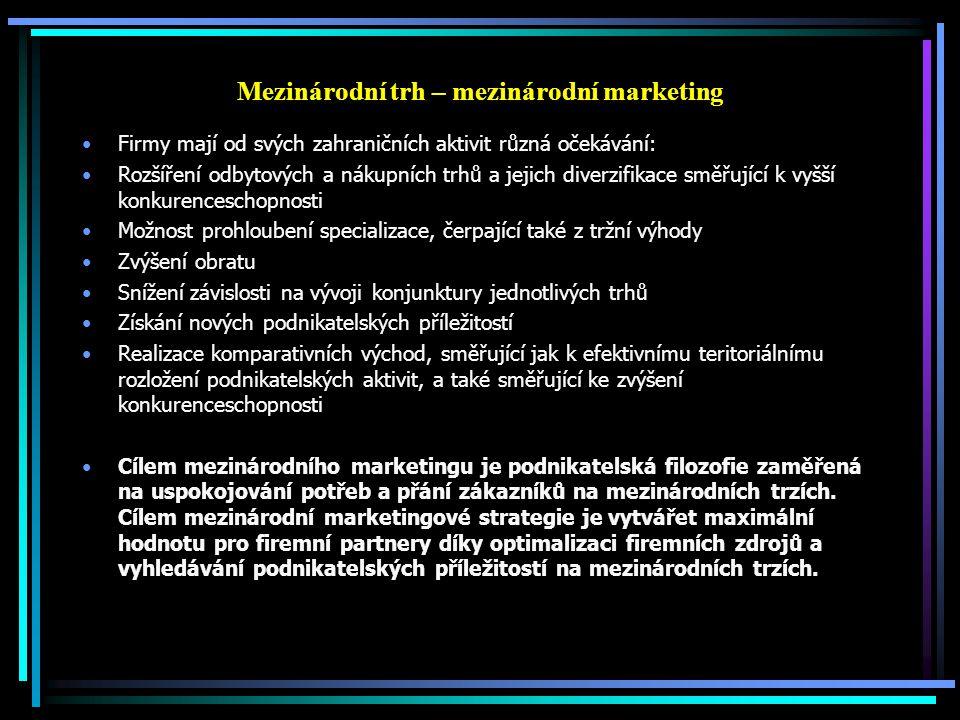 Mezinárodní trh – mezinárodní marketing Firmy mají od svých zahraničních aktivit různá očekávání: Rozšíření odbytových a nákupních trhů a jejich diver