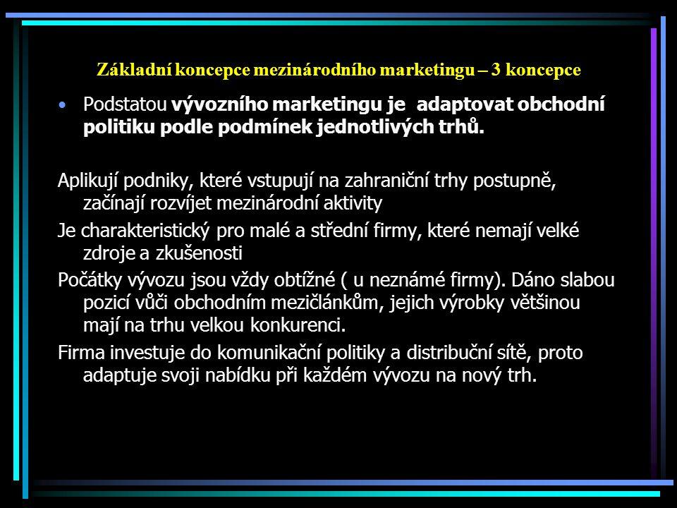 Základní koncepce mezinárodního marketingu – 3 koncepce Podstatou vývozního marketingu je adaptovat obchodní politiku podle podmínek jednotlivých trhů