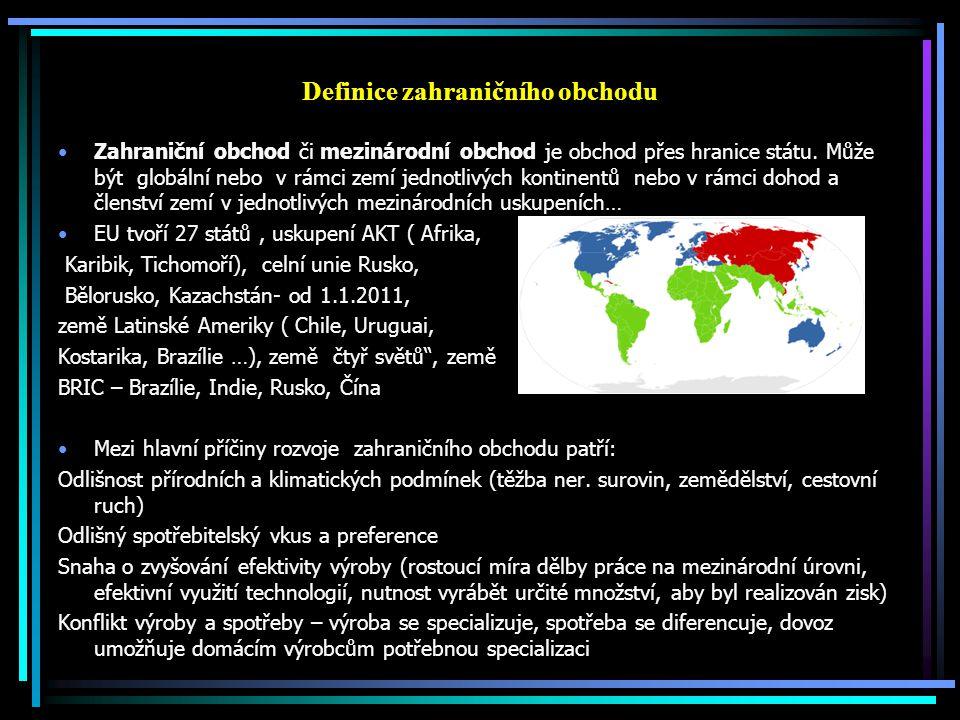 Nástroje zahraničního obchodu Autonomní : pasivní tarifní- cla, celní sazebníky, apod.) pasivní netarifní- celní řízení, kvóty, embargo, obchodní válka, apod.