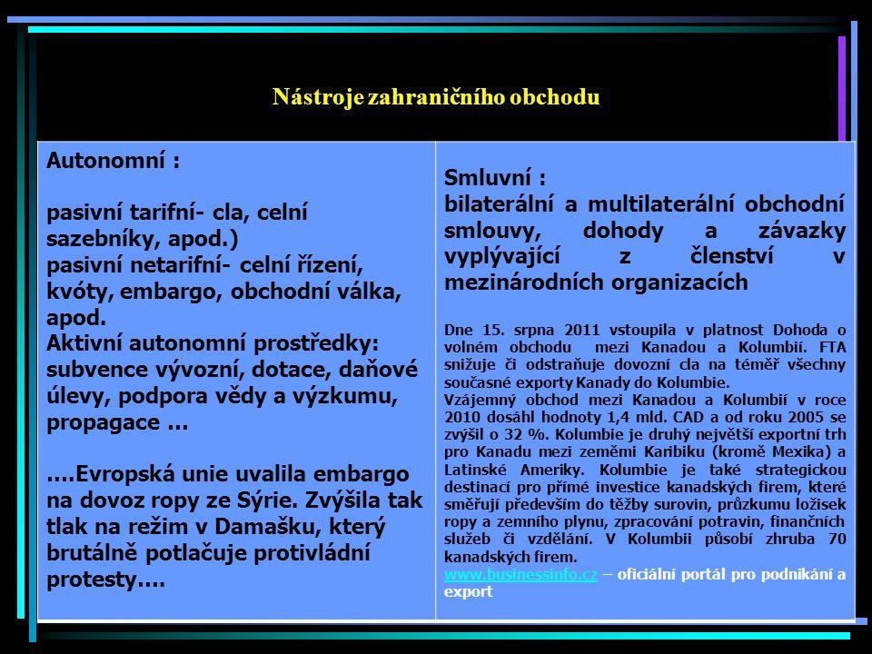 Specifika mezinárodního marketingu Internacionalizace (složeno z latinských slov inter - nation (mezi - národ).