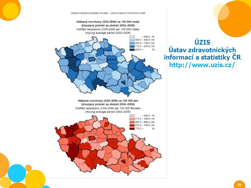 ÚZIS Ústav zdravotnických informací a statistiky ČR http://www.uzis.cz/ 25