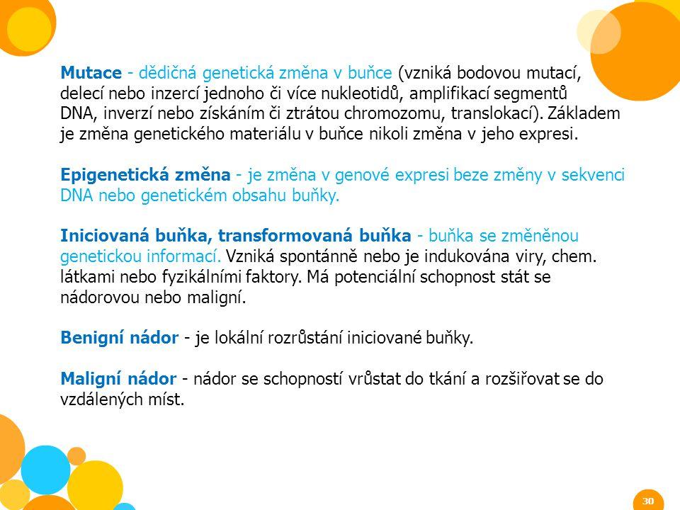 Mutace - dědičná genetická změna v buňce (vzniká bodovou mutací, delecí nebo inzercí jednoho či více nukleotidů, amplifikací segmentů DNA, inverzí neb