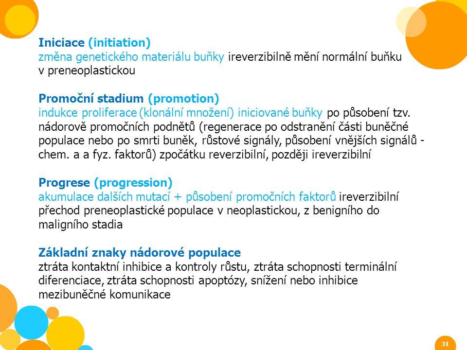 Iniciace (initiation) změna genetického materiálu buňky ireverzibilně mění normální buňku v preneoplastickou Promoční stadium (promotion) indukce prol