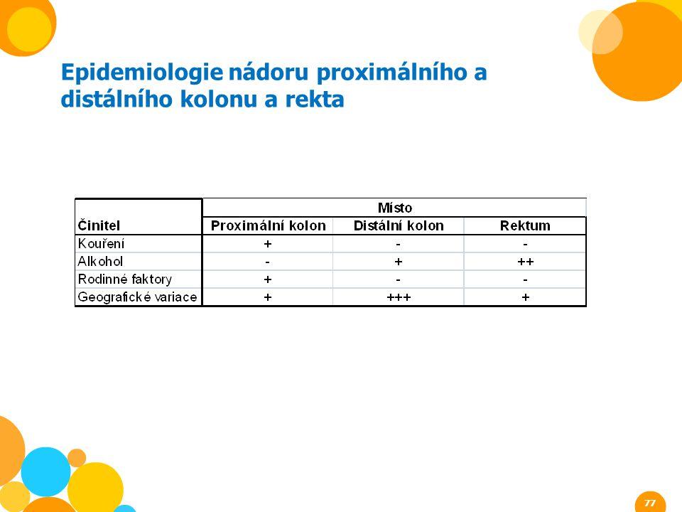 Epidemiologie nádoru proximálního a distálního kolonu a rekta 77