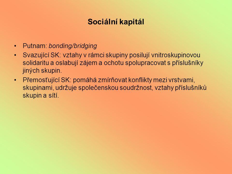Sociální kapitál Putnam: bonding/bridging Svazující SK: vztahy v rámci skupiny posilují vnitroskupinovou solidaritu a oslabují zájem a ochotu spolupracovat s příslušníky jiných skupin.
