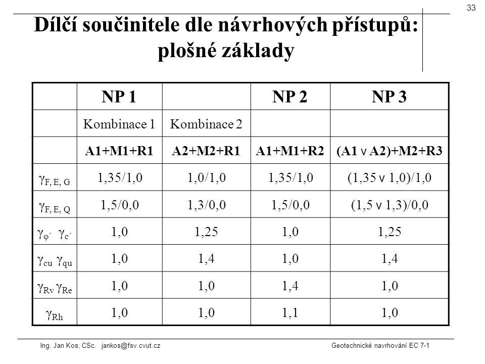 Ing. Jan Kos, CSc. jankos@fsv.cvut.cz Geotechnické navrhování EC 7-1 33 Dílčí součinitele dle návrhových přístupů: plošné základy NP 1NP 2NP 3 Kombina