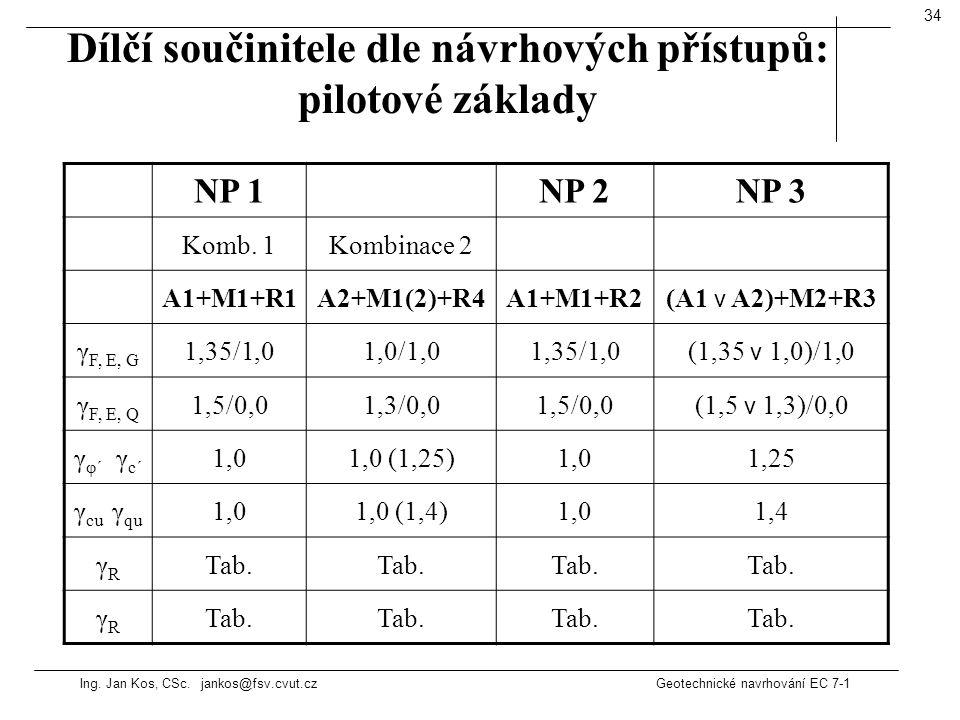 Ing. Jan Kos, CSc. jankos@fsv.cvut.cz Geotechnické navrhování EC 7-1 34 Dílčí součinitele dle návrhových přístupů: pilotové základy NP 1NP 2NP 3 Komb.