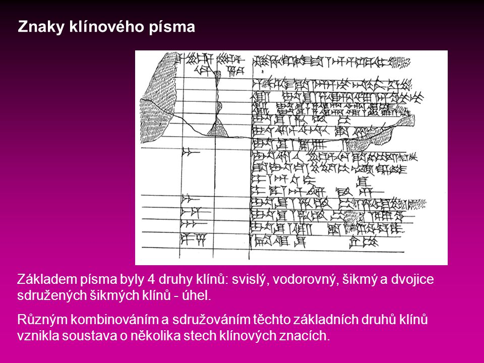 Základem písma byly 4 druhy klínů: svislý, vodorovný, šikmý a dvojice sdružených šikmých klínů - úhel.