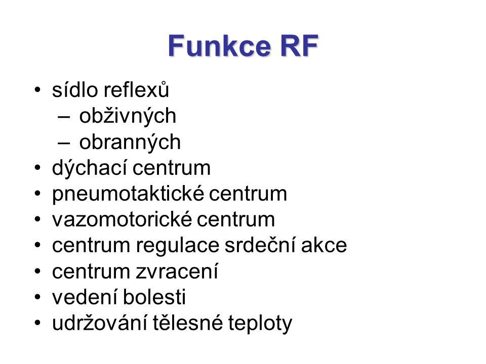 Funkce RF sídlo reflexů – obživných – obranných dýchací centrum pneumotaktické centrum vazomotorické centrum centrum regulace srdeční akce centrum zvr