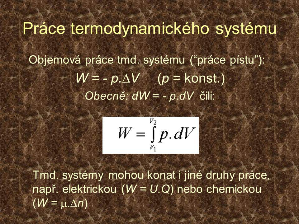 Práce termodynamického systému Objemová práce tmd.