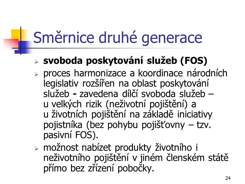 24 Směrnice druhé generace  svoboda poskytování služeb (FOS)  proces harmonizace a koordinace národních legislativ rozšířen na oblast poskytování sl