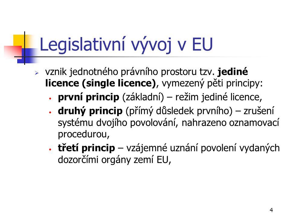5 Legislativní vývoj v EU čtvrtý princip – téměř úplné zrušení dřívější kontroly pojistných podmínek a sazeb a její nahrazení dozorem nad solventností pojišťovny, jejími akcionáři a managementem, pátý princip – liberalizace pravidel pro investování části technických rezerv s cílem splnit další základní princip Římské smlouvy, tj.