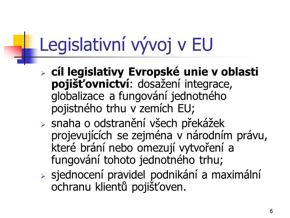 7 Legislativní vývoj v EU  motiv integrace: snaha pojistitelů rozšířit nabídku a prodej svých pojistných produktů do zahraničí;  vytvoření a fungování jednotného evropského trhu služeb předpokládalo a předpokládá jistý stupeň harmonizace legislativy členských států,