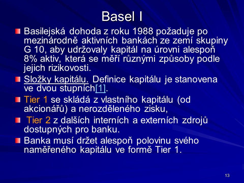 13 Basel I Basilejská dohoda z roku 1988 požaduje po mezinárodně aktivních bankách ze zemí skupiny G 10, aby udržovaly kapitál na úrovni alespoň 8% ak
