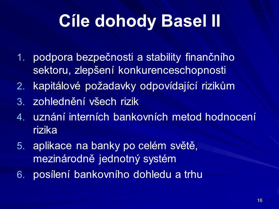 16 Cíle dohody Basel II 1. 1. podpora bezpečnosti a stability finančního sektoru, zlepšení konkurenceschopnosti 2. 2. kapitálové požadavky odpovídajíc