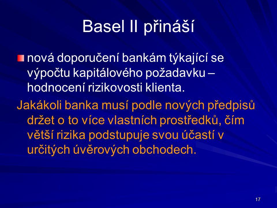 17 Basel II přináší nová doporučení bankám týkající se výpočtu kapitálového požadavku – hodnocení rizikovosti klienta. Jakákoli banka musí podle novýc