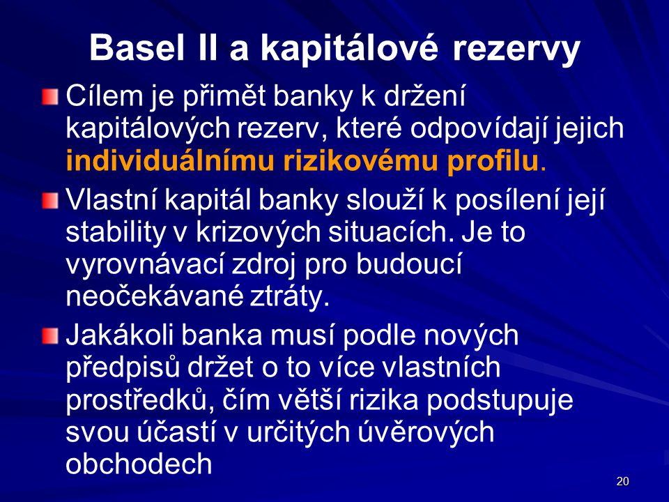 20 Basel II a kapitálové rezervy Cílem je přimět banky k držení kapitálových rezerv, které odpovídají jejich individuálnímu rizikovému profilu. Vlastn