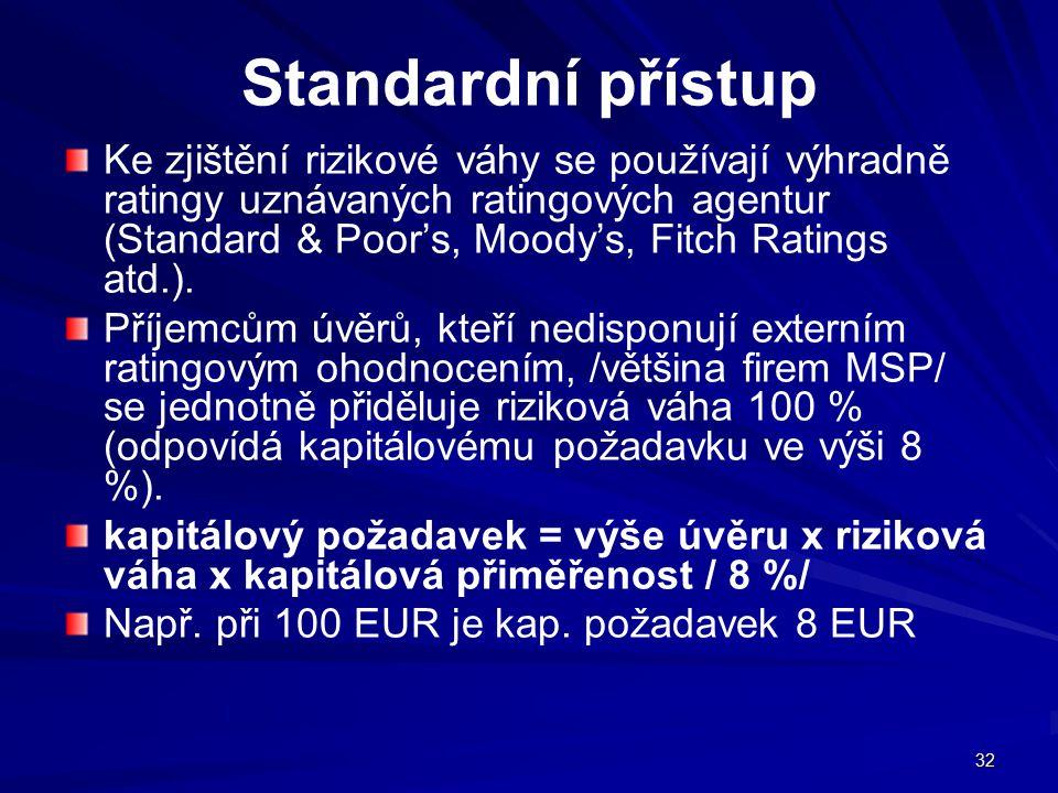 32 Standardní přístup Ke zjištění rizikové váhy se používají výhradně ratingy uznávaných ratingových agentur (Standard & Poor's, Moody's, Fitch Rating