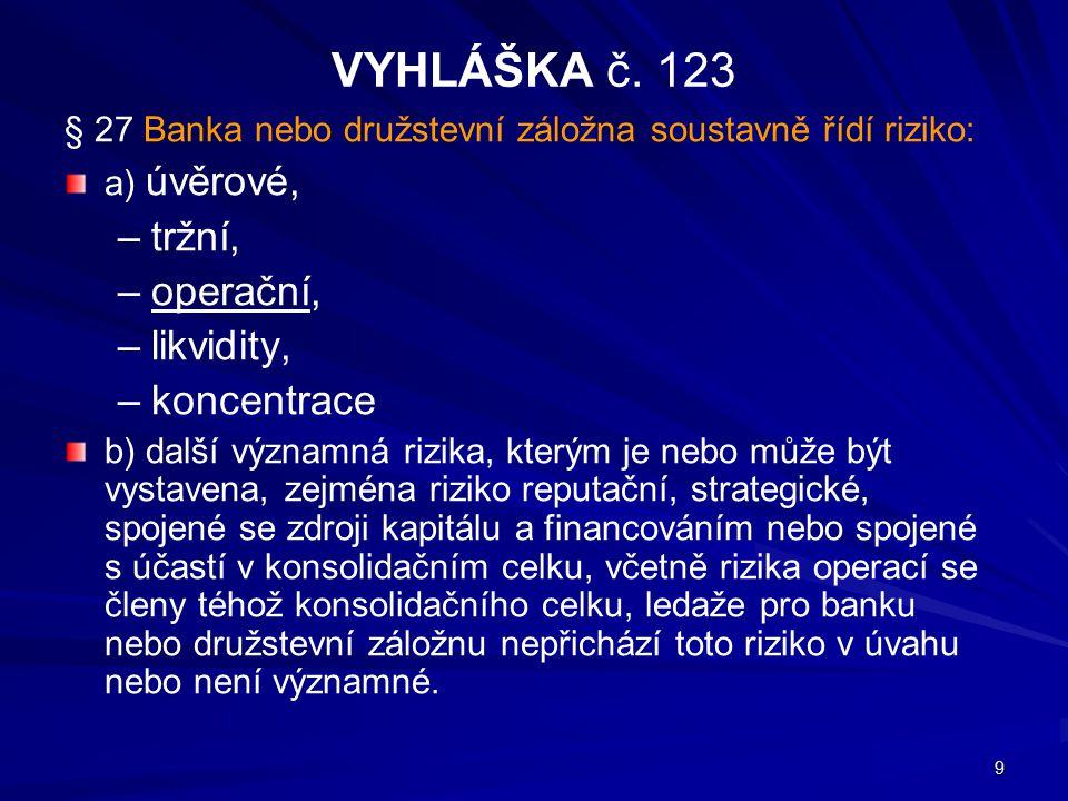 9 VYHLÁŠKA č. 123 § 27 Banka nebo družstevní záložna soustavně řídí riziko: a) úvěrové, – –tržní, – –operační, – –likvidity, – –koncentrace b) další v