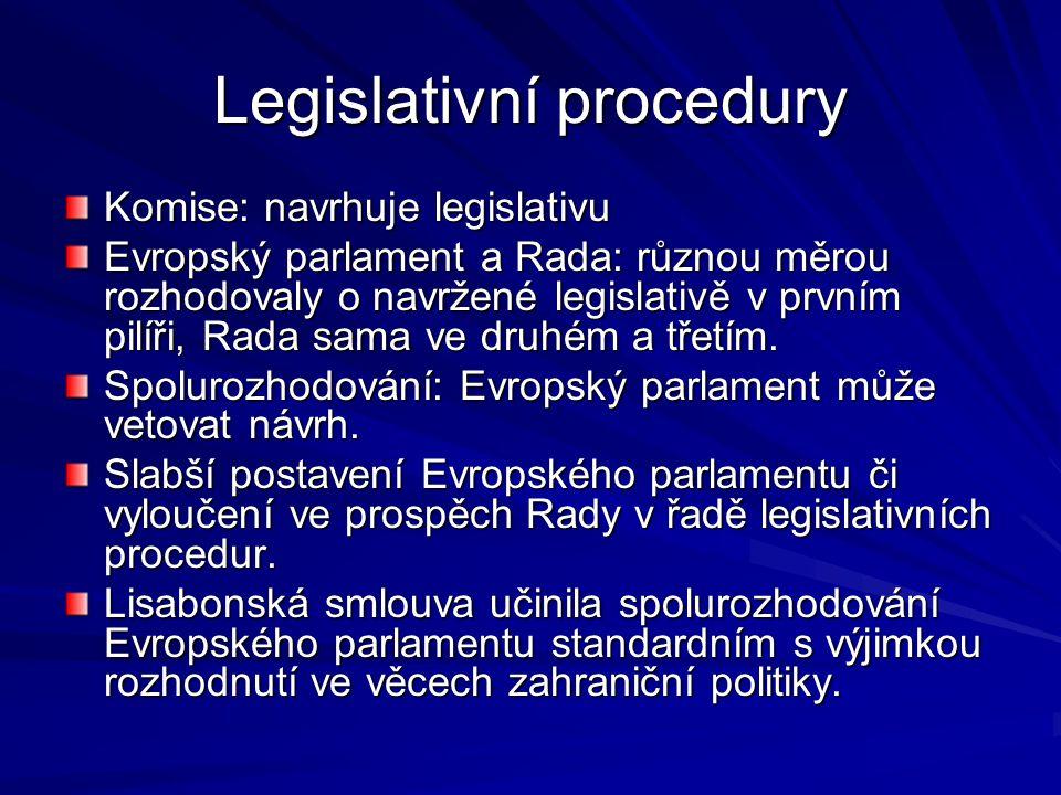 Legislativní procedury Komise: navrhuje legislativu Evropský parlament a Rada: různou měrou rozhodovaly o navržené legislativě v prvním pilíři, Rada s