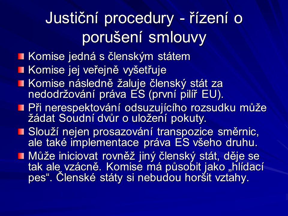 Justiční procedury - řízení o porušení smlouvy Komise jedná s členským státem Komise jej veřejně vyšetřuje Komise následně žaluje členský stát za nedo