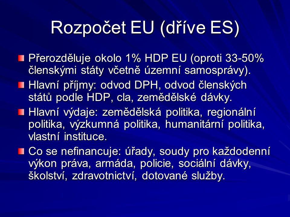 Rozpočet EU (dříve ES) Přerozděluje okolo 1% HDP EU (oproti 33-50% členskými státy včetně územní samosprávy). Hlavní příjmy: odvod DPH, odvod členskýc