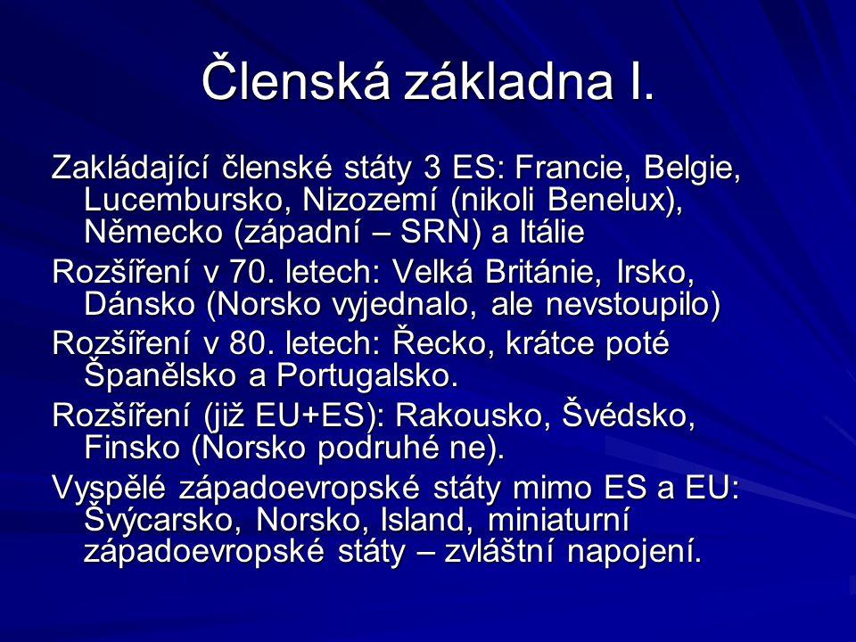 Členská základna I. Zakládající členské státy 3 ES: Francie, Belgie, Lucembursko, Nizozemí (nikoli Benelux), Německo (západní – SRN) a Itálie Rozšířen