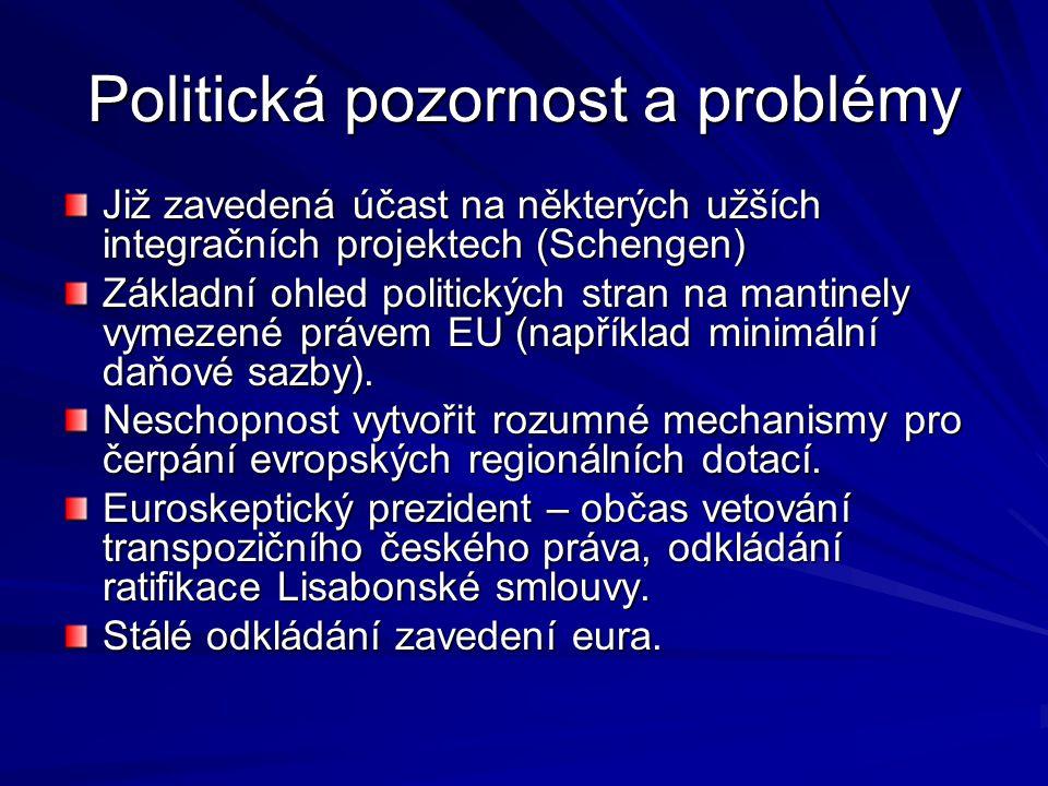 Politická pozornost a problémy Již zavedená účast na některých užších integračních projektech (Schengen) Základní ohled politických stran na mantinely