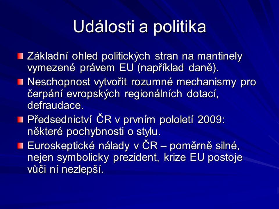 Události a politika Základní ohled politických stran na mantinely vymezené právem EU (například daně).