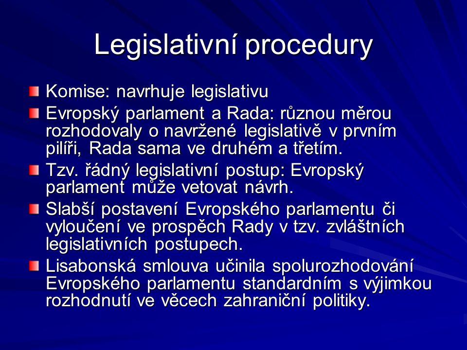 Legislativní procedury Komise: navrhuje legislativu Evropský parlament a Rada: různou měrou rozhodovaly o navržené legislativě v prvním pilíři, Rada sama ve druhém a třetím.